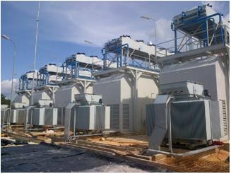 Enclosure Gas Engine Generator